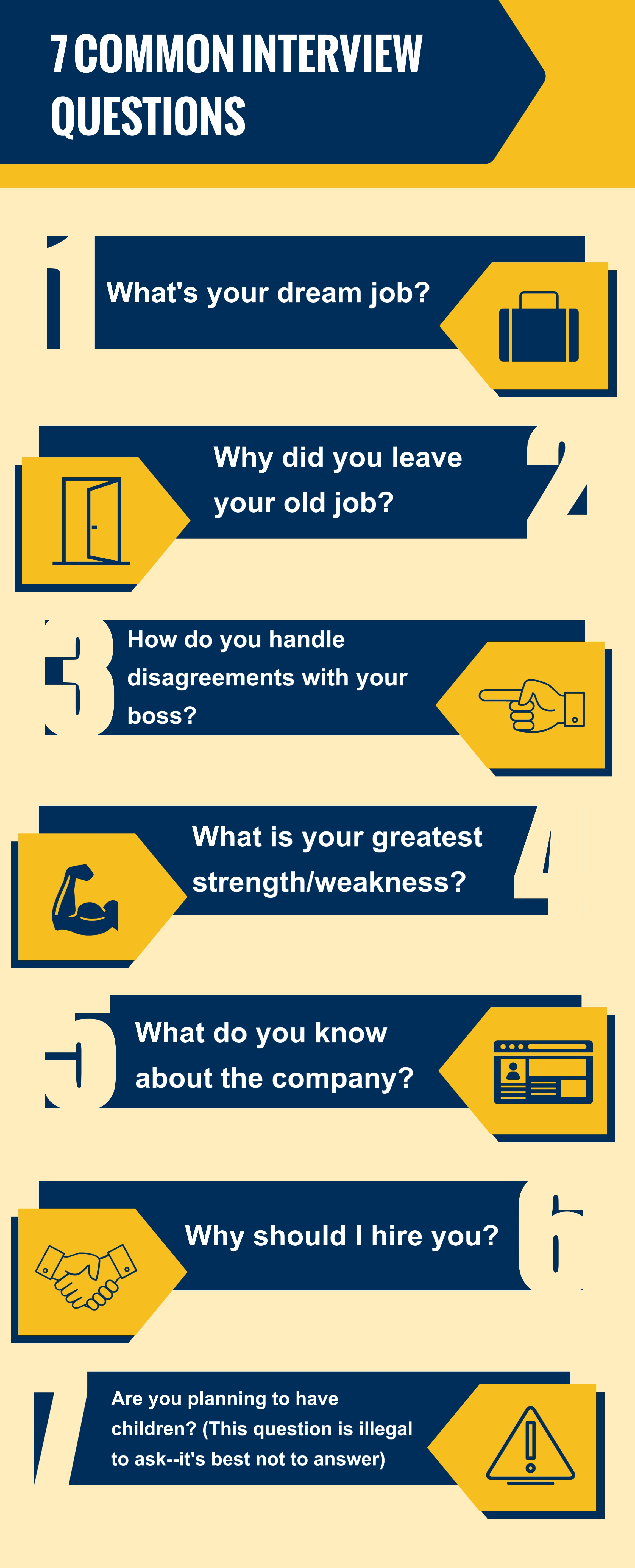 7 Common Interview Questions & Answers, VoiceLink Communications, Houston