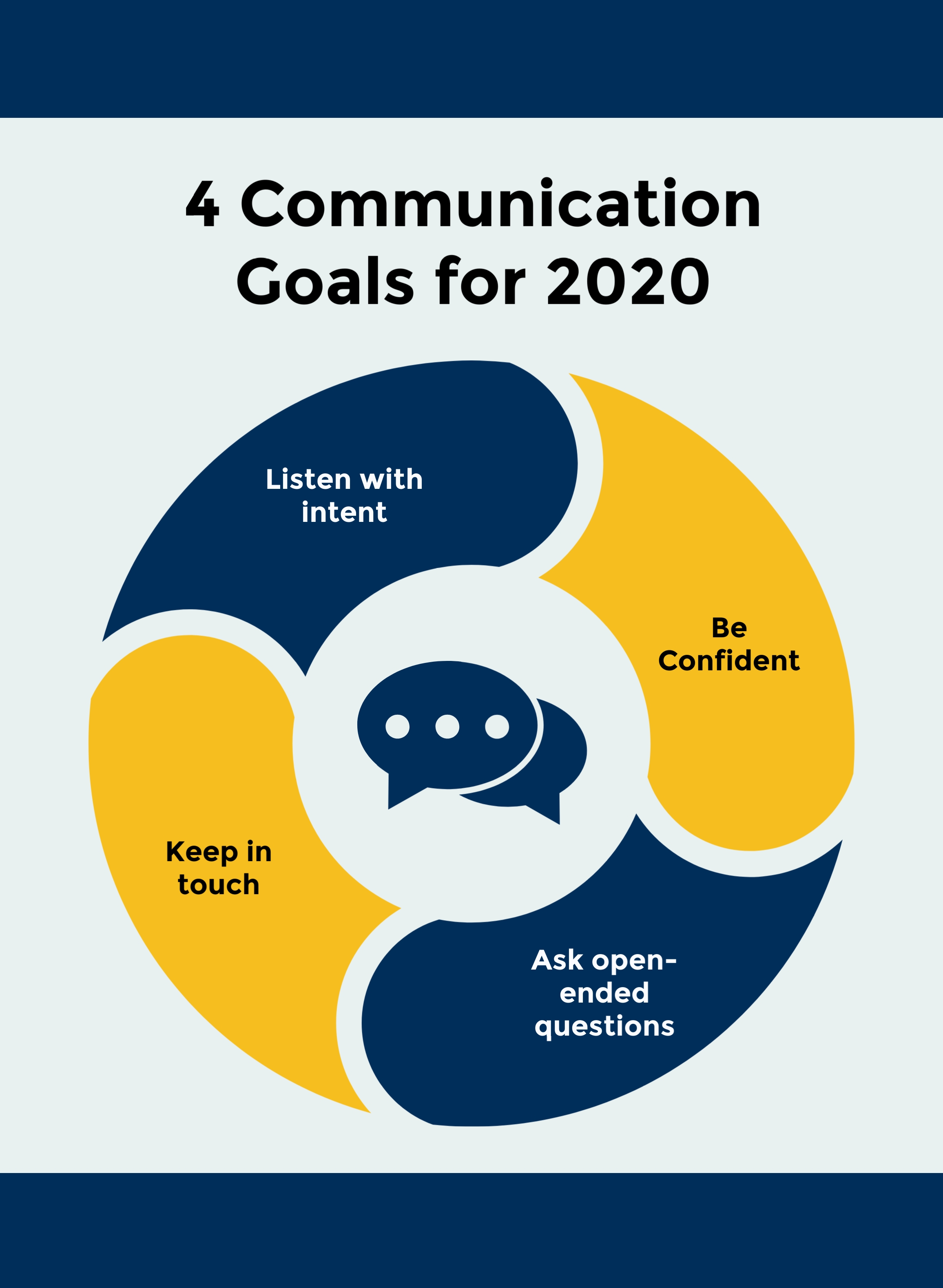 4 Communication Goals to Set for 2020 VoiceLink Communications