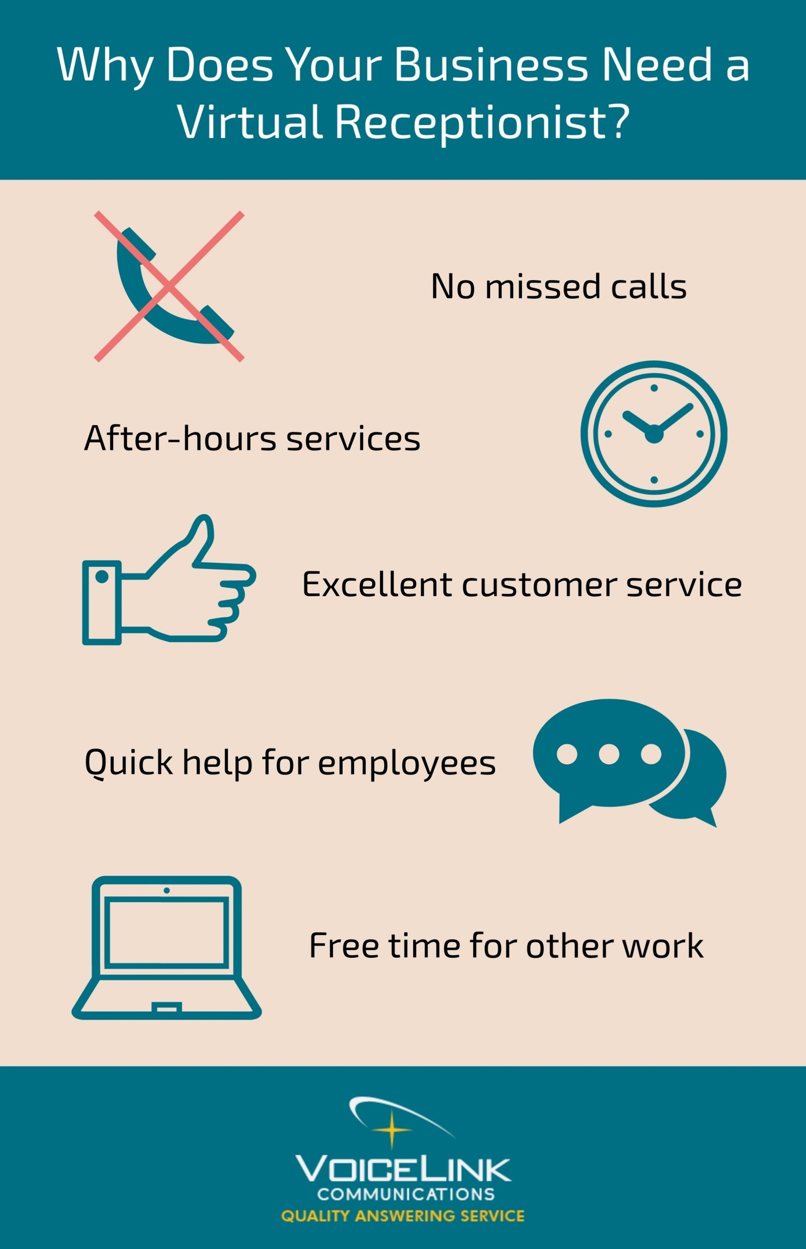 3 Benefits of a Virtual Receptionist Service VoiceLink Communications